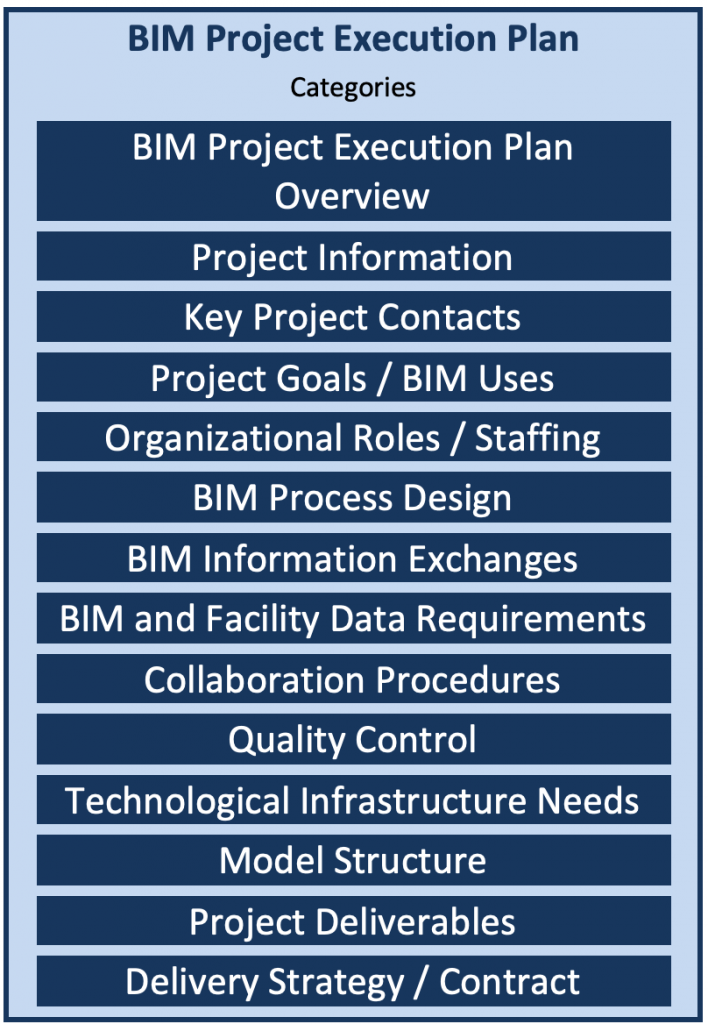 plan infrastructure  u2013 bim project execution planning guide