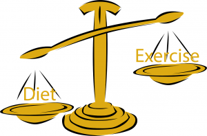 An image symbolizing the balance one should have regarding diet and exercise