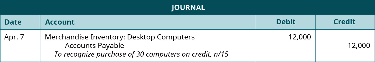 "A journal entry shows a debit to Merchandise Inventory: Desktop Computers for $12,000 and credit to Accounts Payable for $12,000 with the note ""to recognize purchase of 30 computers on credit, n / 15."""