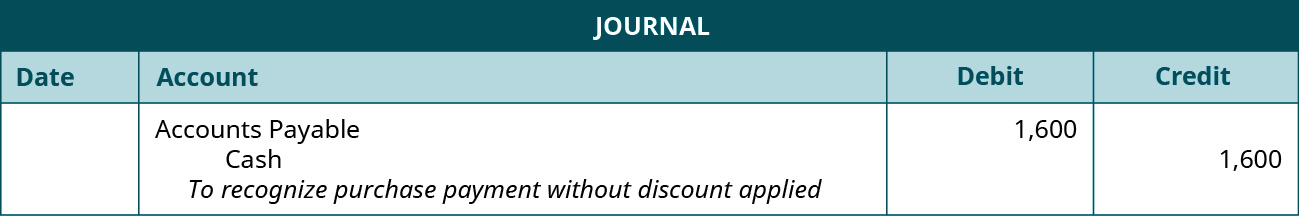 """A journal entry for September 30 shows a debit to Accounts Payable for $1,600 and credit to Cash for $1,600 with the note """"to recognize purchase payment without discount applied."""""""
