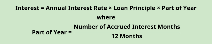Formula: Interest equals Annual interest rate times loan principle times part of year where Part of year equals Number of accrued interest months divided by12 months.