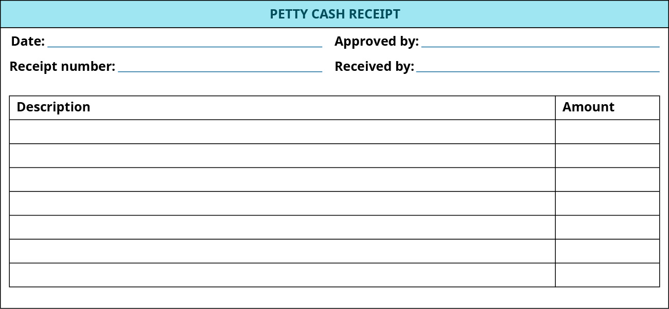 A blank petty cash receipt shows lines to fill in for Date; Approved by; Receipt number; and Received by at the top. Below is a table with blank rows that has columns for Description and Amount.