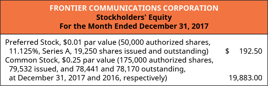 Frontier Communications Corporation, Stockholders' Equity, For the Month Ended December 31, 2017.