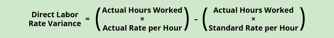 Direct Labor Rate Variance equals (Actual Hours Worked times Actual Rate per Hour) minus (Actual Hours Worked times Standard Rate per Hour).