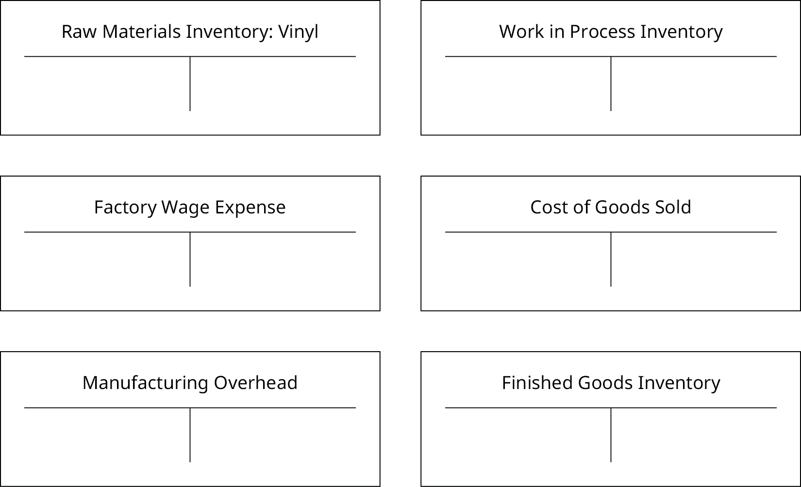"""There are six blank T-Accounts in this figure: one each for """"Raw Materials Inventory: Vinyl"""", """"Factory Wage Expense"""", """"Manufacturing Overhead"""", """"Work in Process Inventory"""", """"Cost of Goods Sold"""", and """"Finished Goods Inventory."""""""