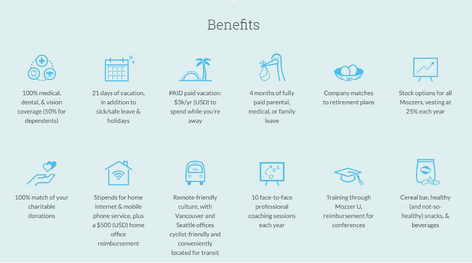 An image that lists several different benefits offered from Moz Software.
