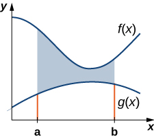This figure is a graph in the first quadrant.