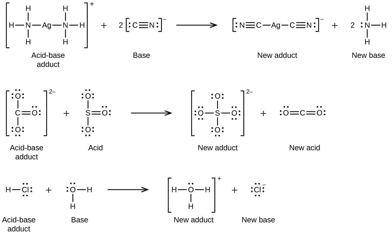 """This figure shows three chemical reactions in three rows using structural formulas. In the first row, to the left, in brackets is a structure that has a central A g atom to which N atoms are connected with single bonds to the left and to the right. Each of these N atoms has H atoms bonded above, below, and to the outside of the structure. Outside the brackets is a superscript plus symbol. This structure is labeled below as """"Acid-base adduct."""" Following a plus sign is a 2 and another structure in brackets that shows a C atom triple bonded to an N atom. The C atom has an unshared electron pair on its left side and the N atom has an unshared pair on its right side. Outside the brackets to the right is a superscript negative symbol. This structure is labeled below as """"Base."""" Following a right pointing arrow is a structure in brackets that has a central A g atom to which 4 FC atoms are connected with single bonds to the left and to the right. At each of the two ends, N atoms are triple bonded to the C atoms. The N atoms each have an unshared electron pair at the end of the structure. Outside the brackets is a superscript negative symbol. This structure is labeled below as """"New adduct."""" Following a plus sign is an N atom which has H atoms single bonded above, to the left, and below. A single electron dot pair is on the left side of the N atom. This structure is labeled below as """"New base."""" In the second row, on the left side in brackets is a structure with a central C atom. O atoms, each with three unshared electron pairs, are single bonded above and below and a third O atom, with two unshared electron pairs, is double bonded to the right. Outside the brackets is a superscript 2 negative. This structure is labeled below as """"Acid-base adduct."""" Following a plus sign is another structure which has an S atom at the center. O atoms are single bonded above and below. These O atoms have three electron dot pairs each. To the right of the S atom is a double bonded O atom which has"""
