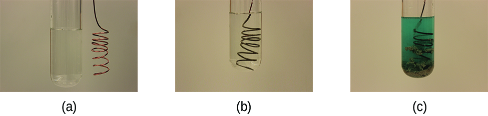 """This figure includes three photographs. In a, a test tube containing a clear, colorless liquid is shown with a loosely coiled copper wire outside the test tube to its right. In b, the wire has been submerged into the clear colorless liquid in the test tube and the surface of the wire is darkened. In c, the liquid in the test tube is a bright blue-green color, the wire in the solution appears dark near the top, and a grey """"fuzzy"""" material is present at the bottom of the test tube on the lower portion of the copper coil, giving a murky appearance to the liquid near the bottom of the test tube."""